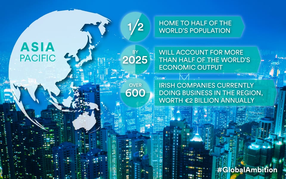 Asia Pacific is flying high time for Irish companies to get