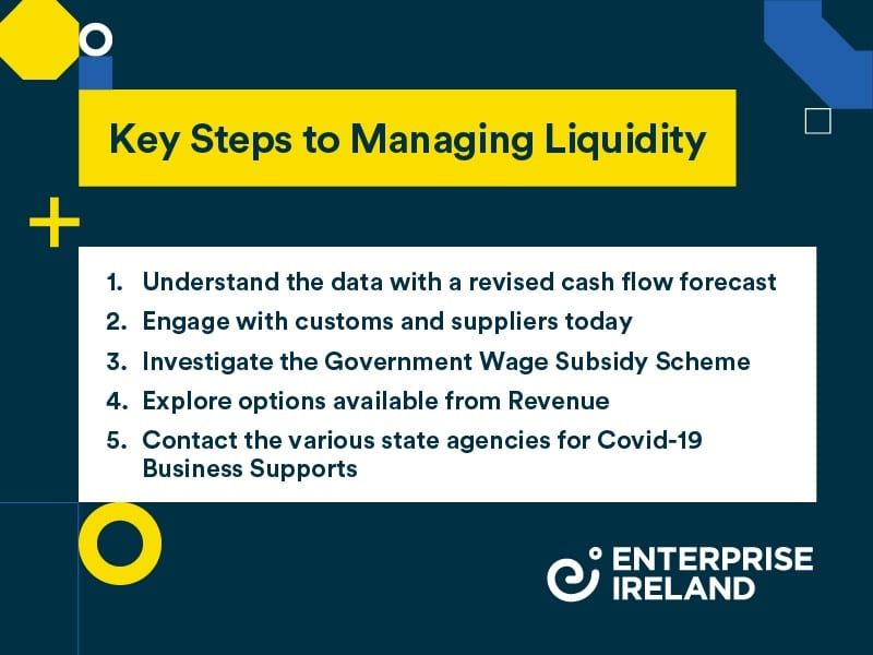 managing liquidity covid